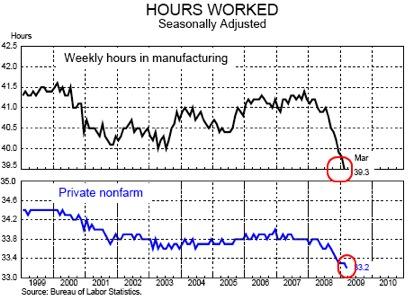Unemployment02