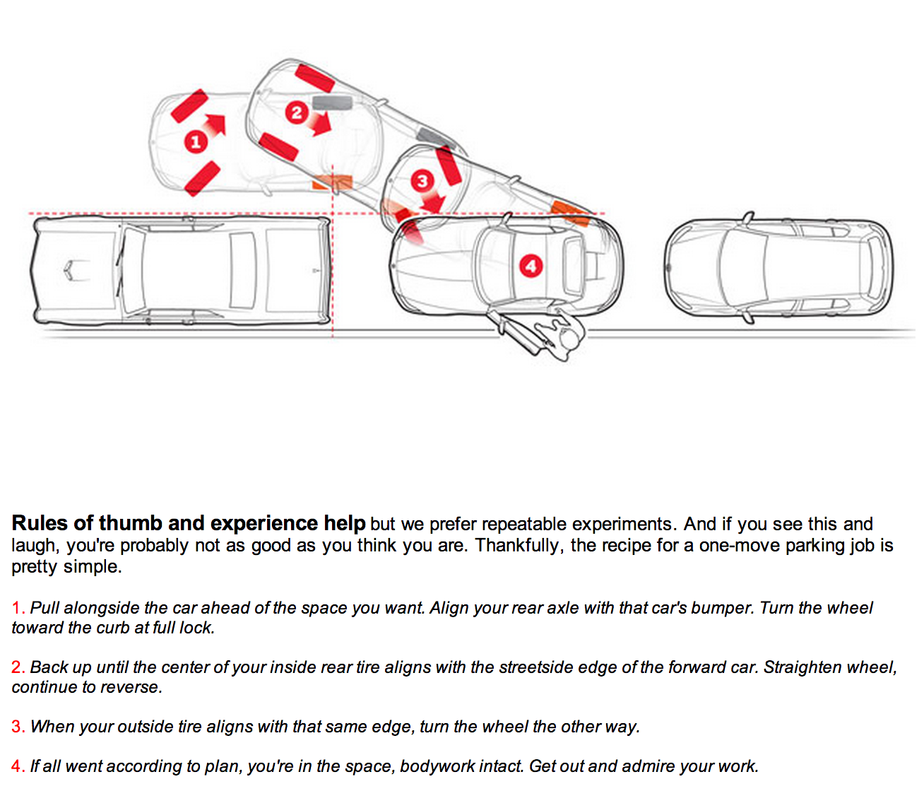 Parallel Parking Diagram Example Electrical Wiring Diagram