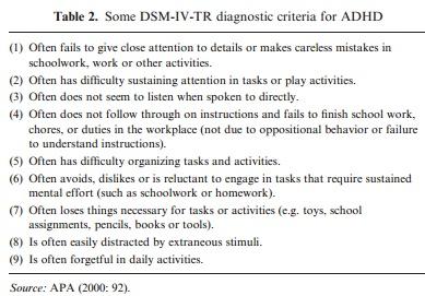 ADHDcriteria